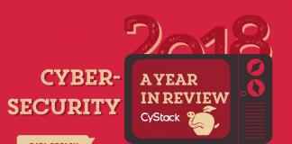 An toàn thông tin 2018 - một năm nhìn lại CyStack