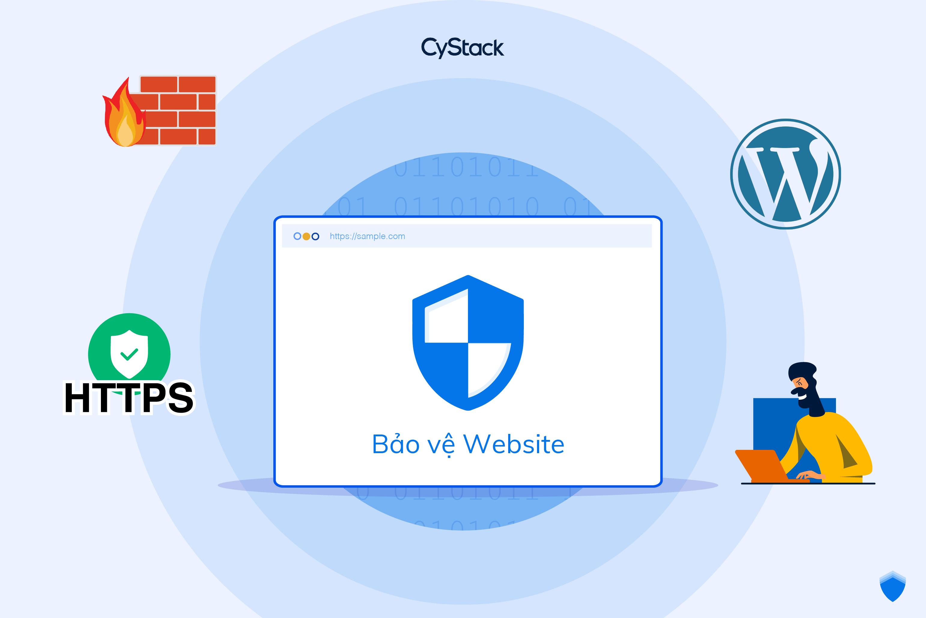 bảo vệ website toàn diện