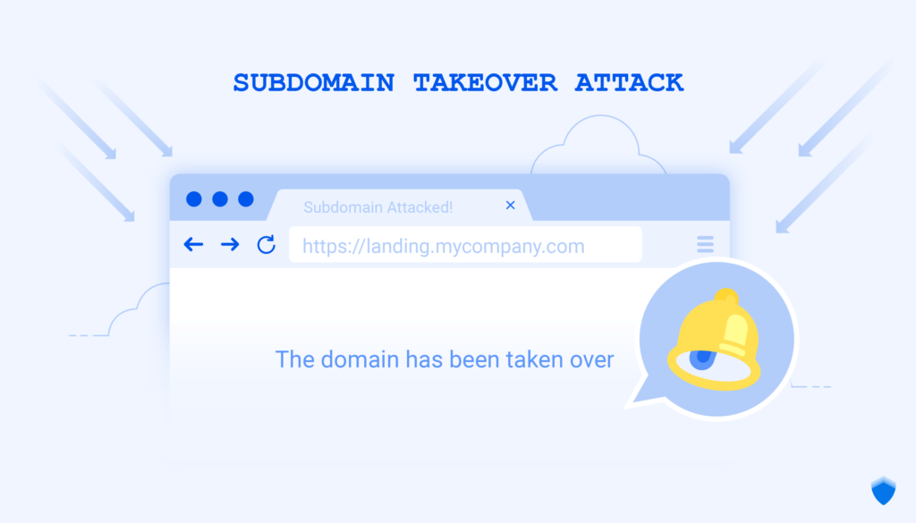 Subdomain takeover - Chapter one: Methodology