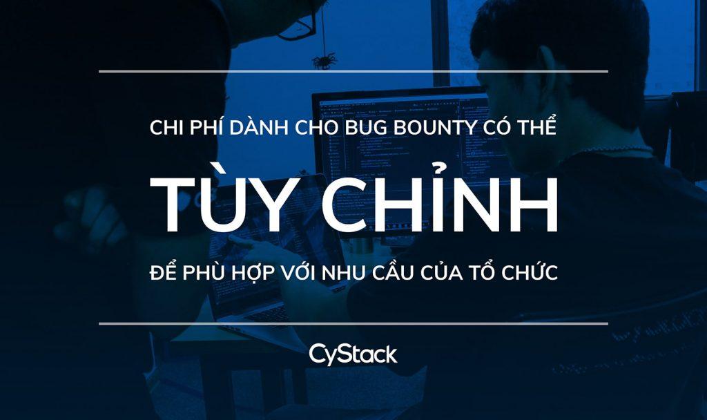 Chi phí Bug Bounty linh hoạt theo nhu cầu doanh nghiệp.