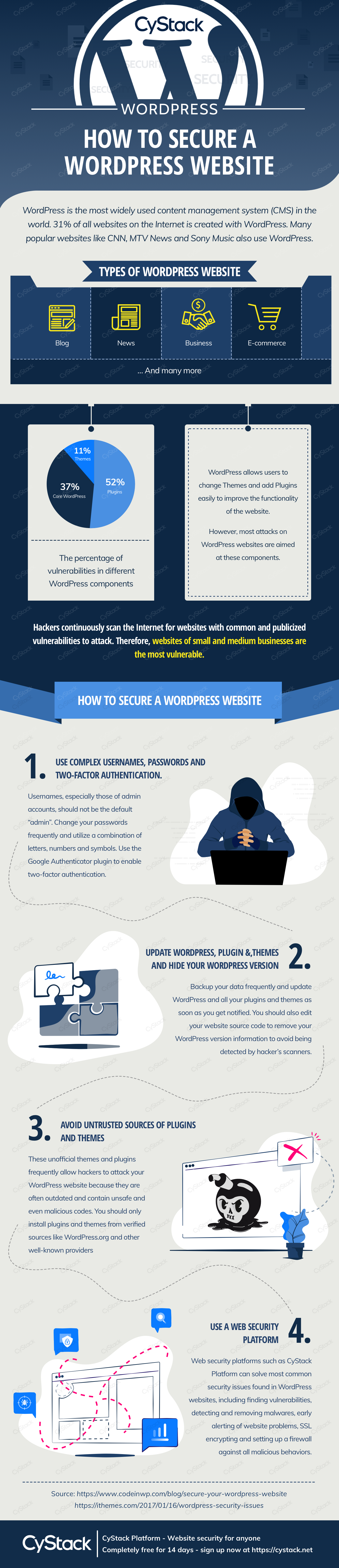 How to secure a WordPress website cystack
