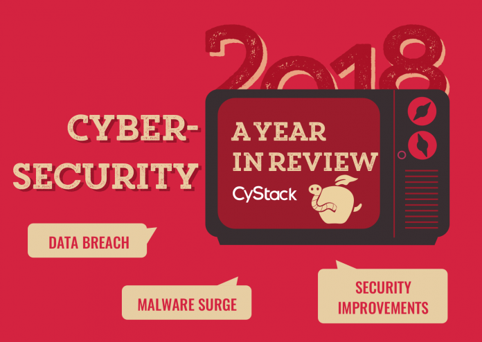 Cybersecurity in 2018 - a Year in Review cystack